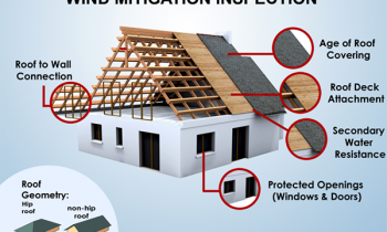 Wind Mitigation Inspections